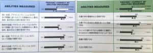 TOEIC 公開テスト
